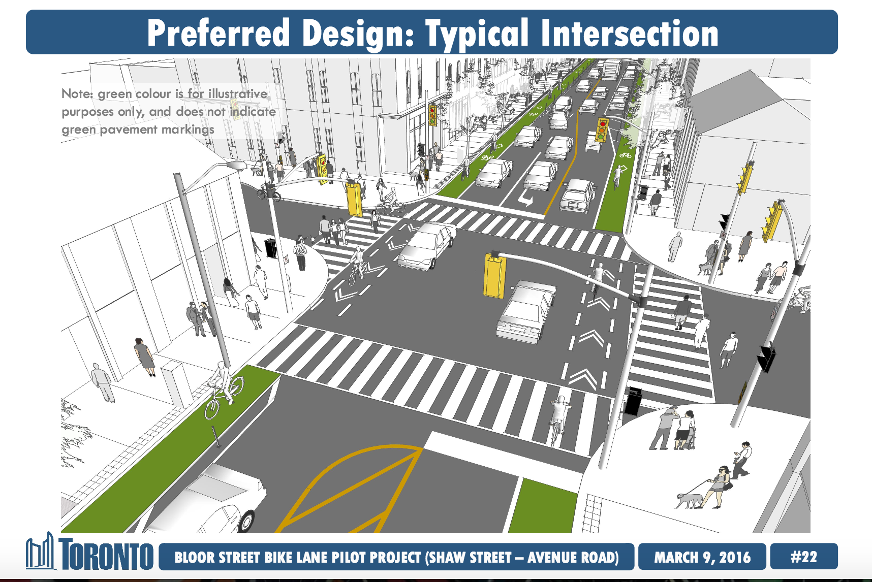 Montana Community Moves Forward With Plans For A Tiny: Another Small Step Forward For Bike Lanes On Bloor