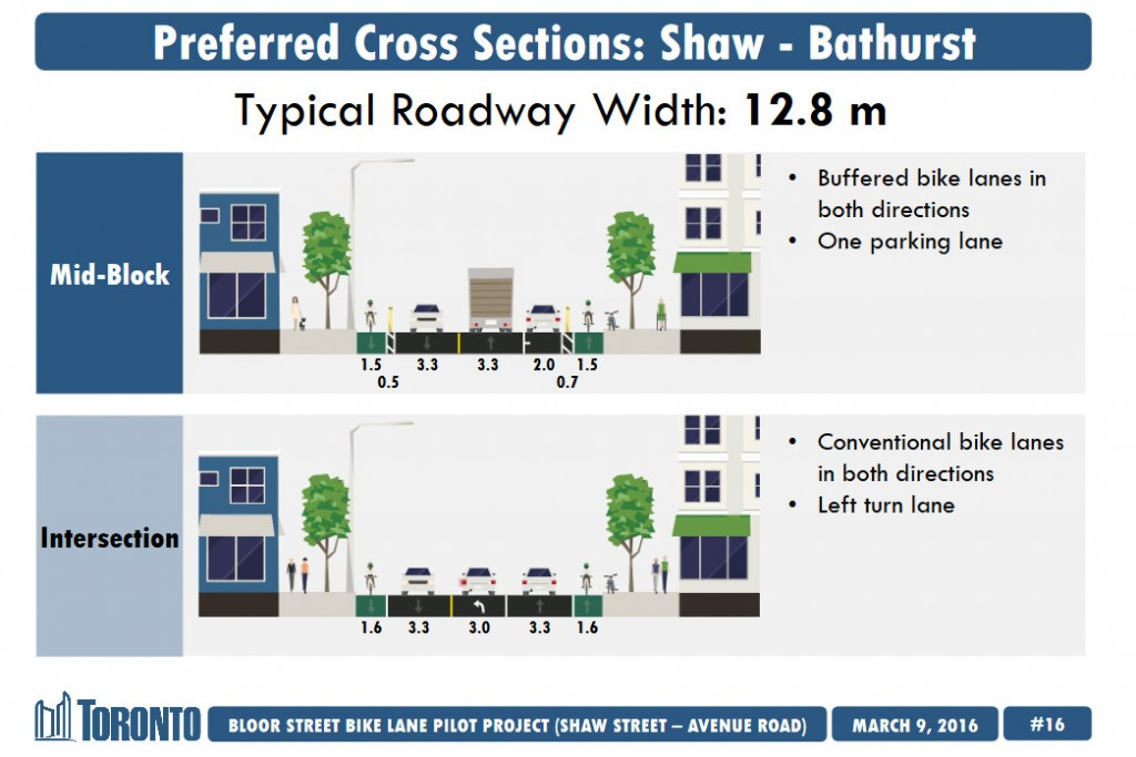 Bloor 2nd Consultation - Shaw to Bathurst